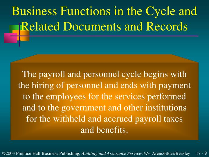 Business Functions in the Cycle and