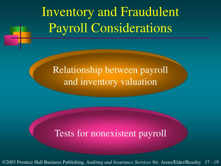 Inventory and Fraudulent