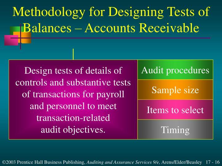Methodology for Designing Tests of