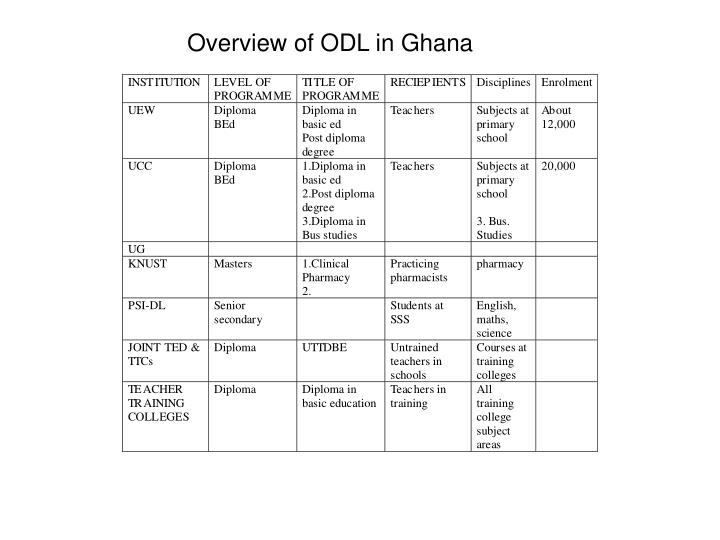 Overview of ODL in Ghana