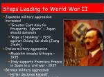steps leading to world war ii2