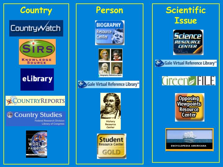 History Resource Center