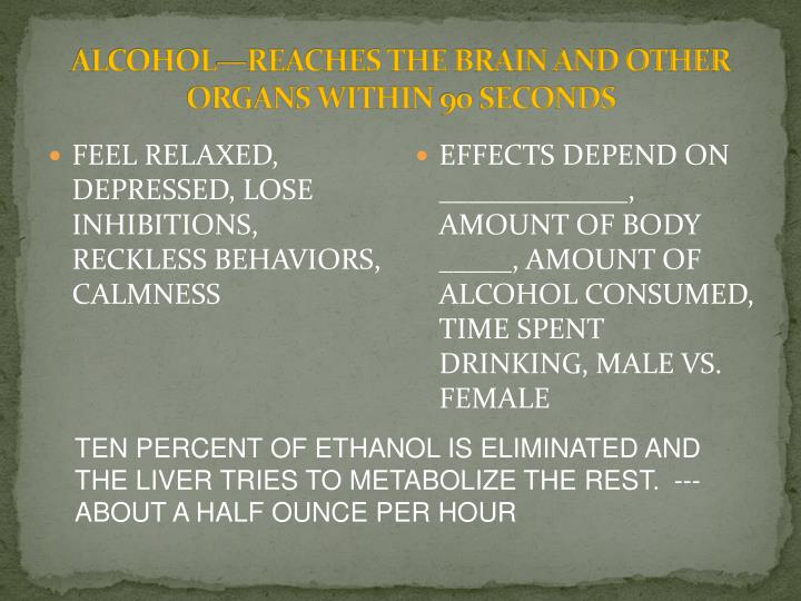 ALCOHOL—REACHES THE BRAIN AND OTHER ORGANS WITHIN 90 SECONDS