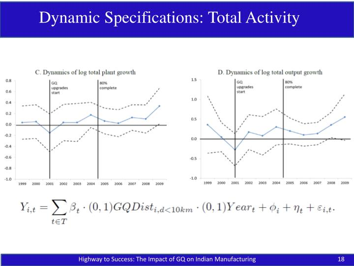 Dynamic Specifications: Total Activity