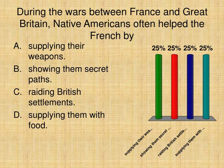 the relationship of american and france with the native americans Get an answer for 'how did the spanish, french, british, and americans differ in their interactions with native americans between the years of 1500's and the 1800's' and find homework help.