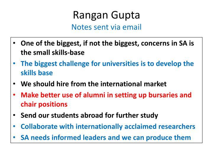 Rangan Gupta