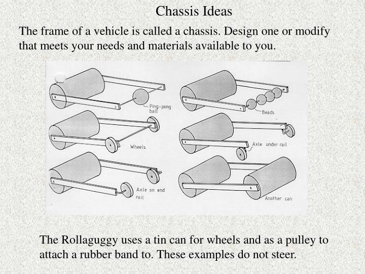 Chassis Ideas