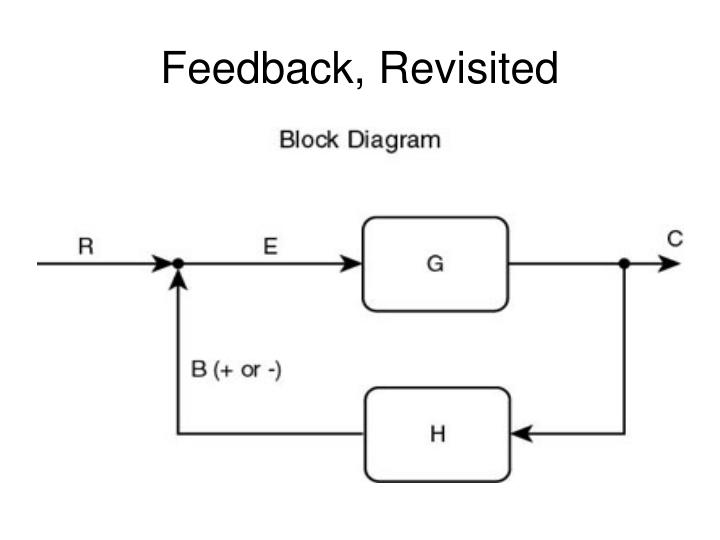 Feedback, Revisited