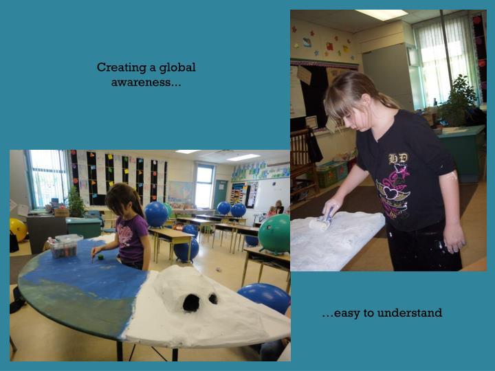 Creating a global awareness...