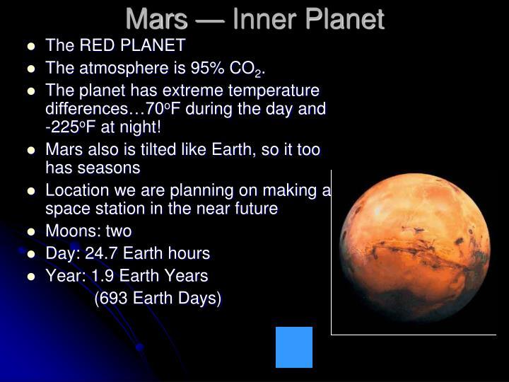 Mars — Inner Planet