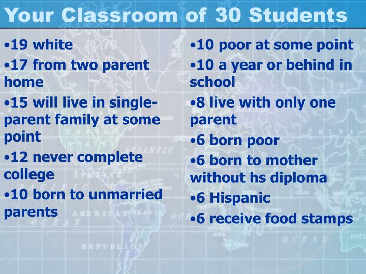 Your Classroom of 30 Students