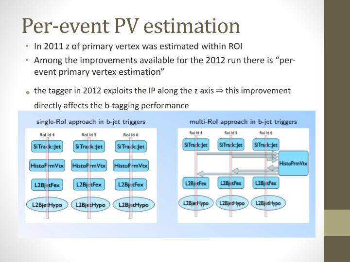Per-event PV estimation