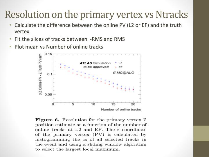 Resolution on the primary vertex