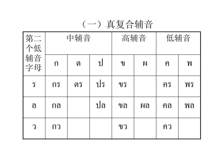 (一)真复合辅音