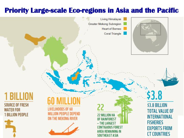 Priority Large-scale Eco-regions in Asia and the Pacific
