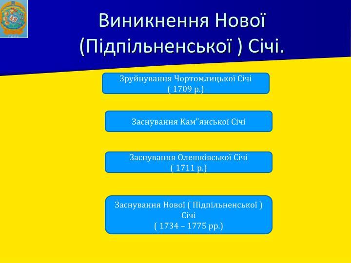 Виникнення Нової (