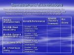 semester end examinations
