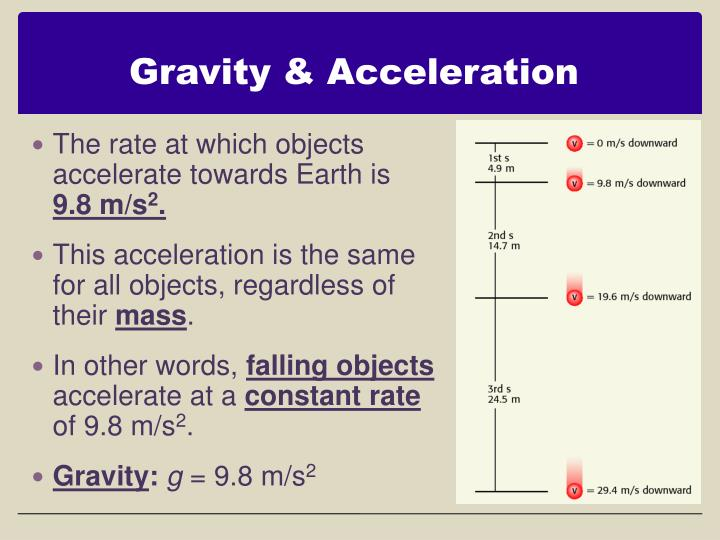 Gravity & Acceleration