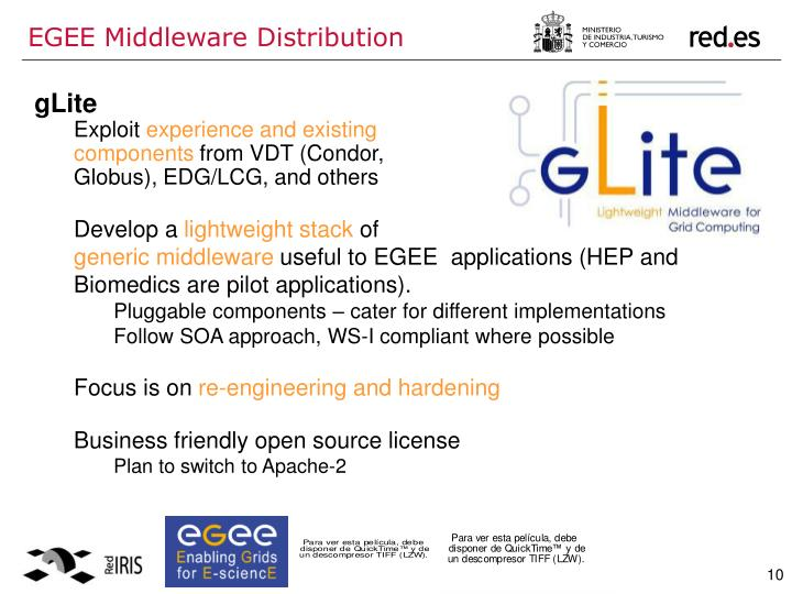 EGEE Middleware Distribution
