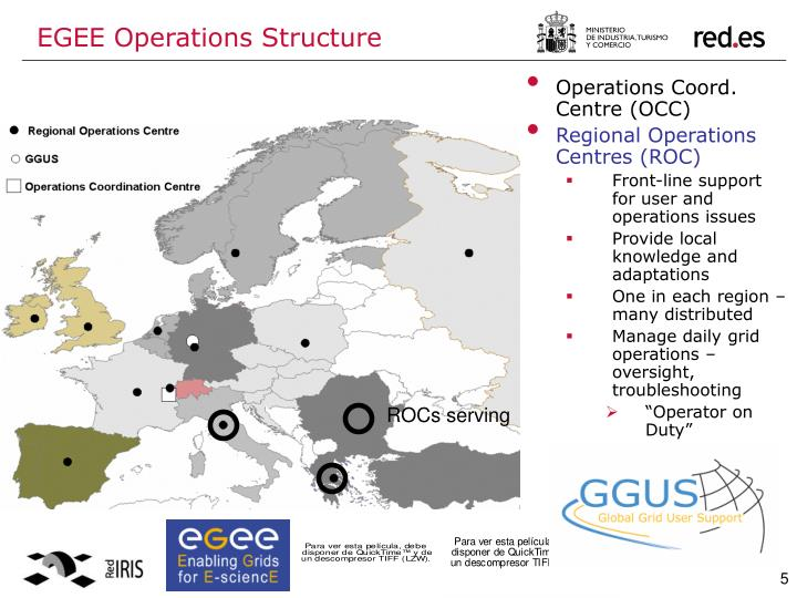 EGEE Operations Structure