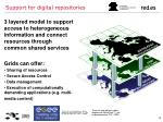 support for digital repositories