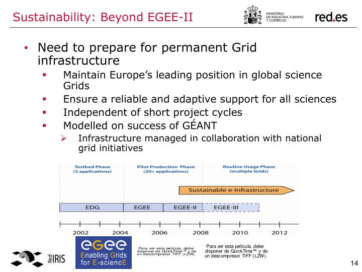 Sustainability: Beyond EGEE-II