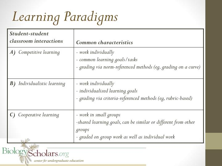 Learning Paradigms