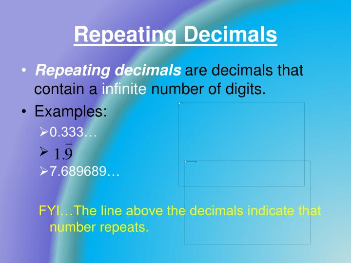 Repeating Decimals