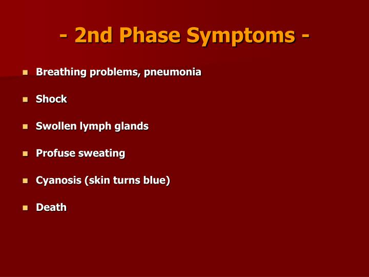 - 2nd Phase Symptoms -