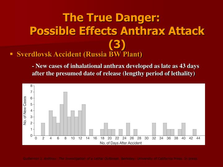The True Danger:                                          Possible Effects Anthrax Attack (3)