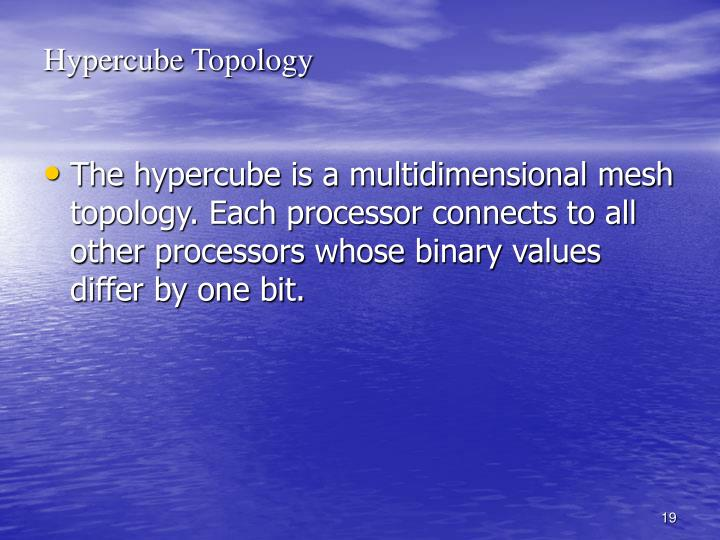 Hypercube Topology