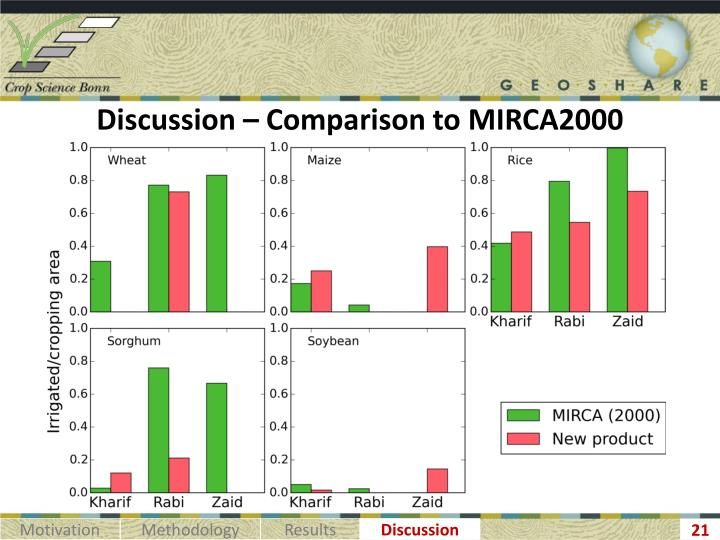 Discussion – Comparison to MIRCA2000