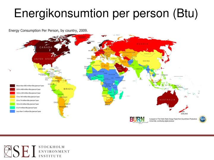 Energikonsumtion per person (