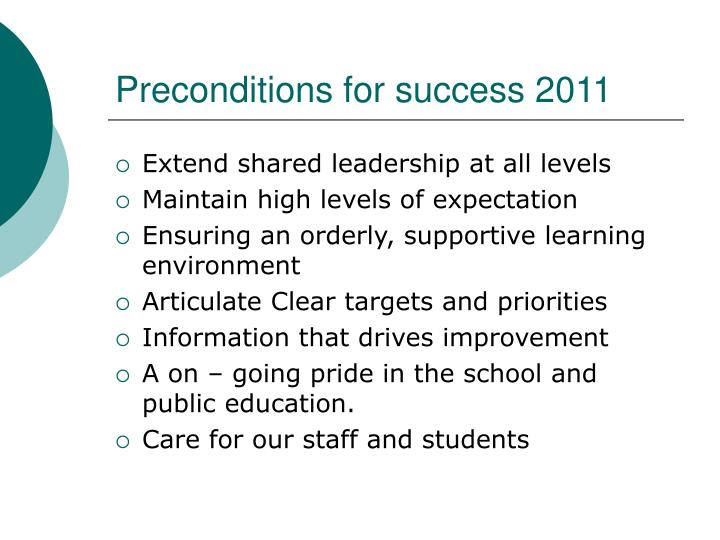 Preconditions for success 2011