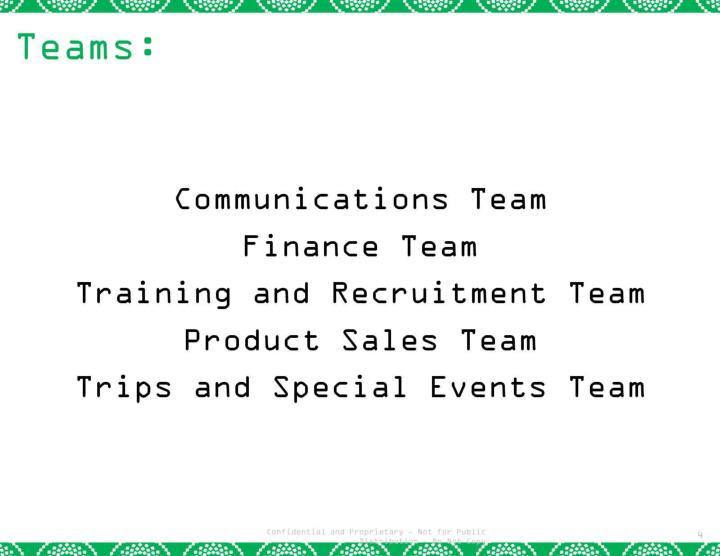 Teams: