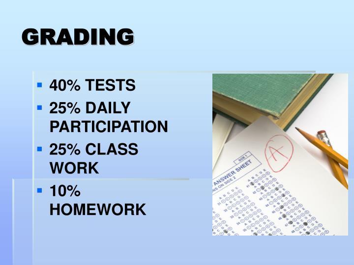 40% TESTS