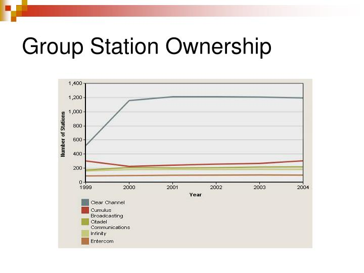 Group Station Ownership