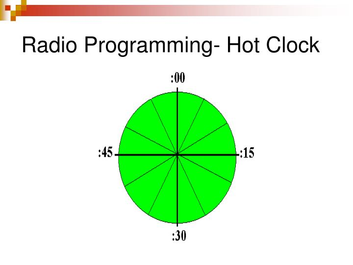 Radio Programming- Hot Clock