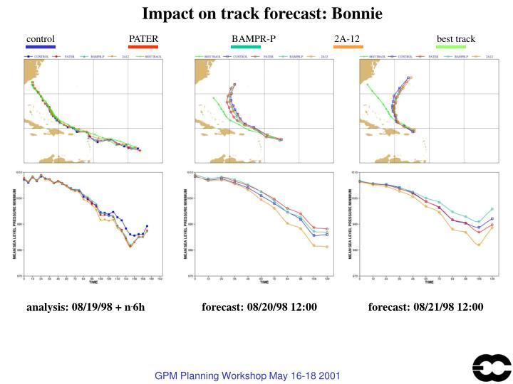 Impact on track forecast: Bonnie