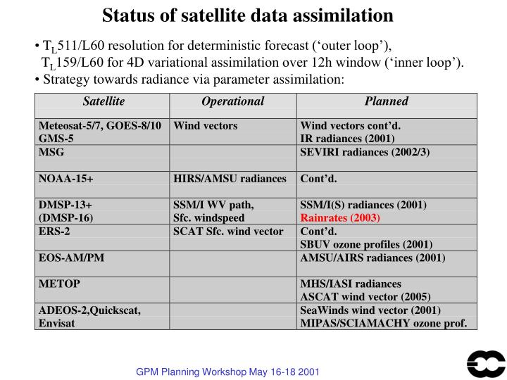 Status of satellite data assimilation