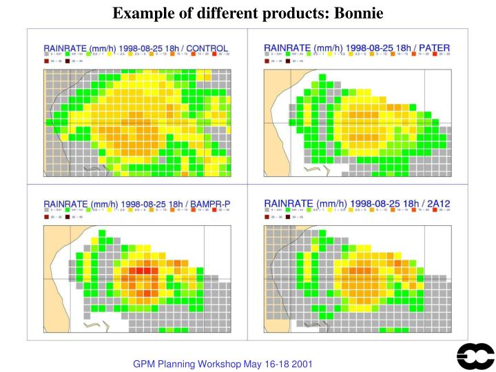 Example of different products: Bonnie
