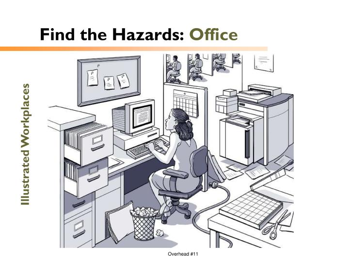 Find the Hazards: