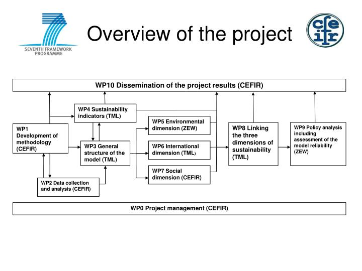WP10 Dissemination of the project results (CEFIR)