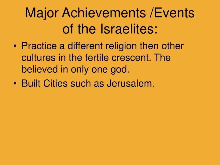 Major Achievements /Events