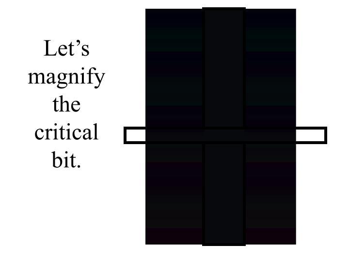 Let's magnify the critical bit.