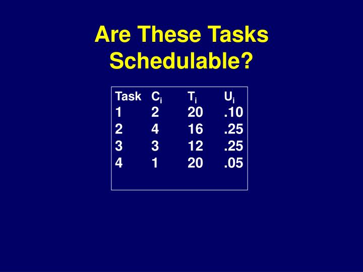 Are These Tasks Schedulable?