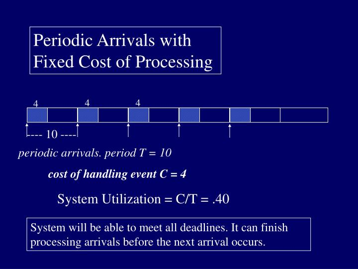 cost of handling event C = 4