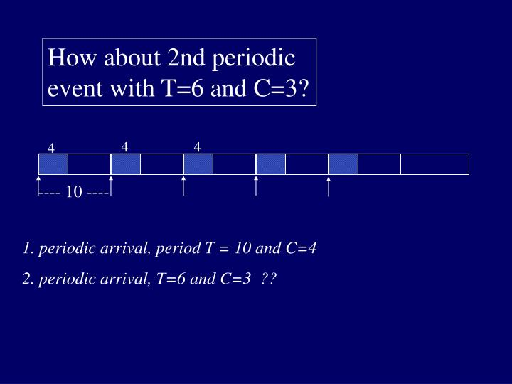 How about 2nd periodic event with T=6 and C=3?