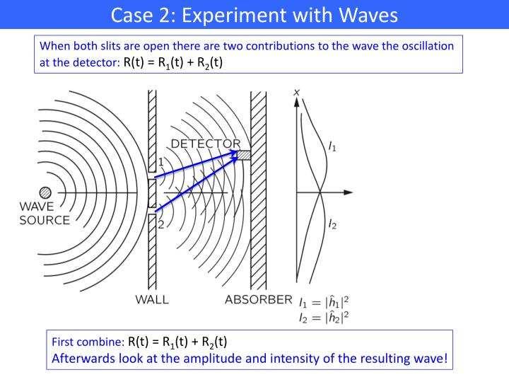 Case 2: Experiment with Waves