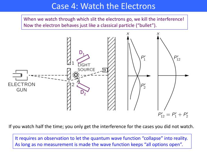 Case 4: Watch the Electrons